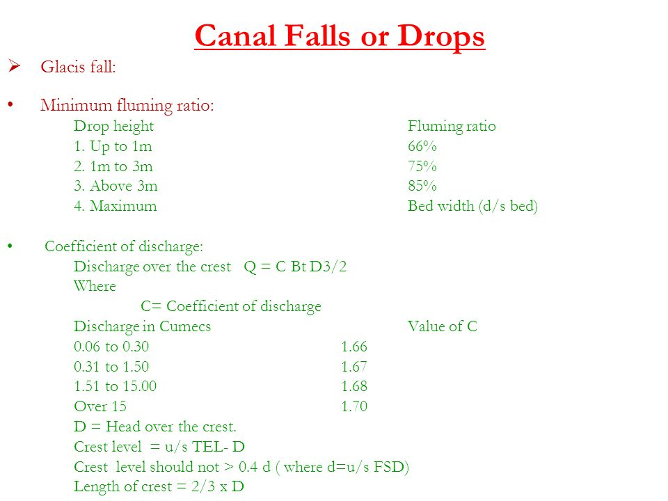  Glacis fall: Minimum fluming ratio: Drop height Fluming ratio 1. Up to 1m66% 2. 1m to 3m75% 3. Above 3m85% 4. MaximumBed width (d/s bed) Coefficient