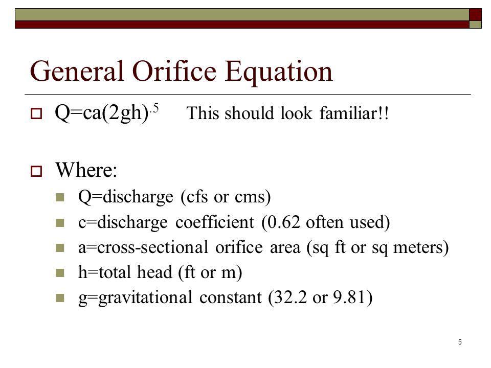 5 General Orifice Equation  Q=ca(2gh).5 This should look familiar!.