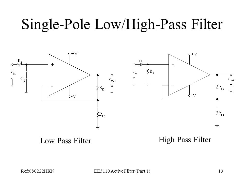 Ref:080222HKNEE3110 Active Filter (Part 1)13 Single-Pole Low/High-Pass Filter Low Pass Filter High Pass Filter