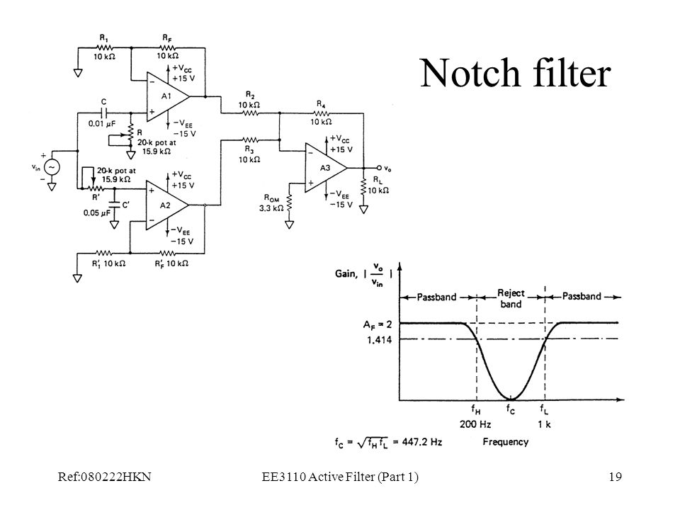 Ref:080222HKNEE3110 Active Filter (Part 1)19 Notch filter