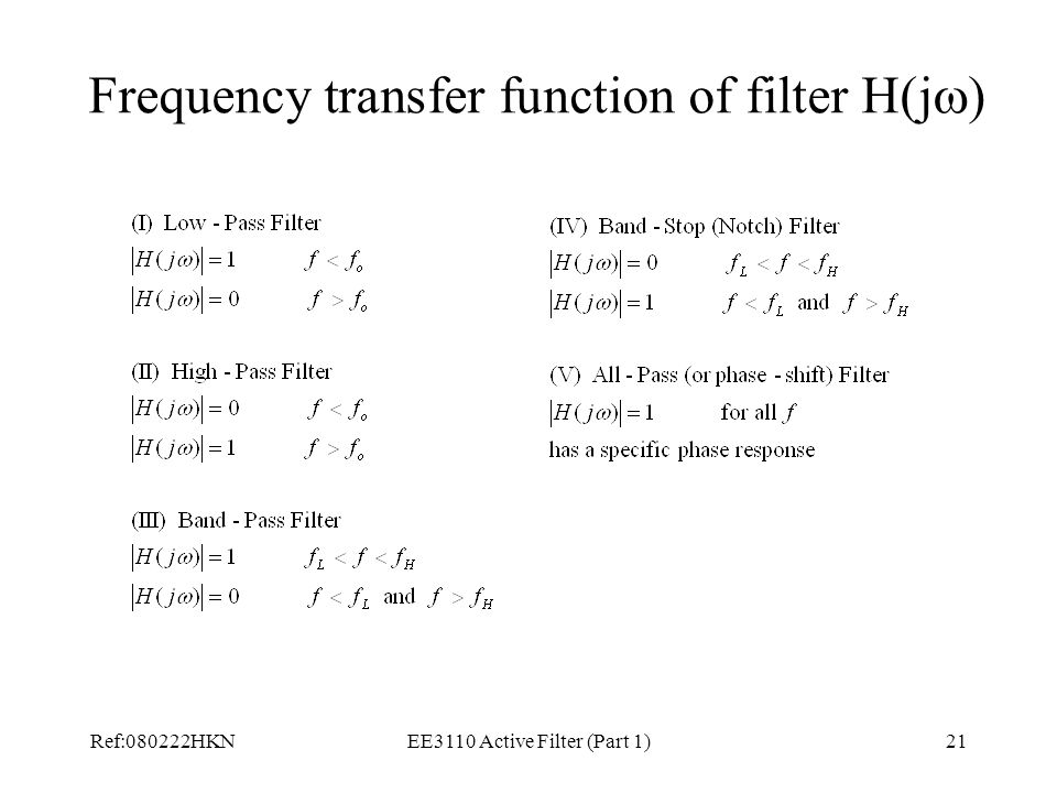 Ref:080222HKNEE3110 Active Filter (Part 1)21 Frequency transfer function of filter H(j  )