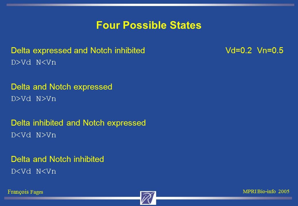 François Fages MPRI Bio-info 2005 Four Possible States Delta expressed and Notch inhibited Vd=0.2 Vn=0.5 D>Vd N<Vn Delta and Notch expressed D>Vd N>Vn