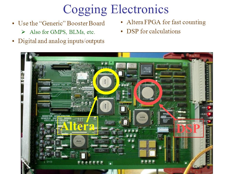 Cogging Electronics Use the Generic Booster Board  Also for GMPS, BLMs, etc.