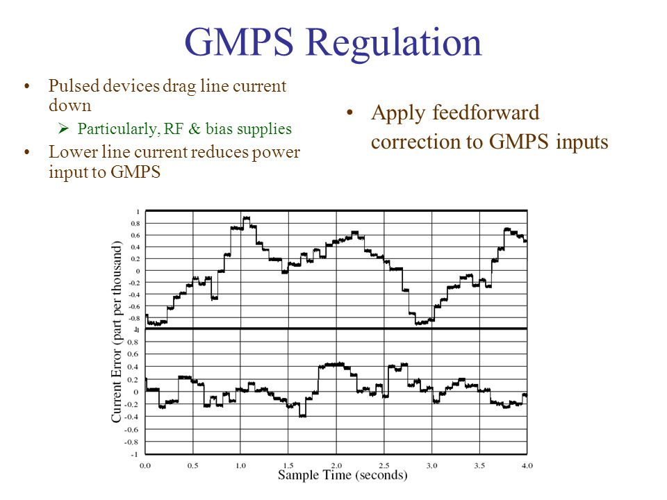 GMPS Regulation Pulsed devices drag line current down  Particularly, RF & bias supplies Lower line current reduces power input to GMPS Apply feedforward correction to GMPS inputs