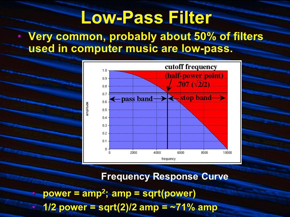 Filtered Noise with Band-Pass Filters [iv:35] noise with bp filter at 1046.4 Hz/bw 1% of filter freq ;p2p3p4p5 p6 p7 p8 ;startdurampfreq attk decbw i161540001046.4 2 2.5.01