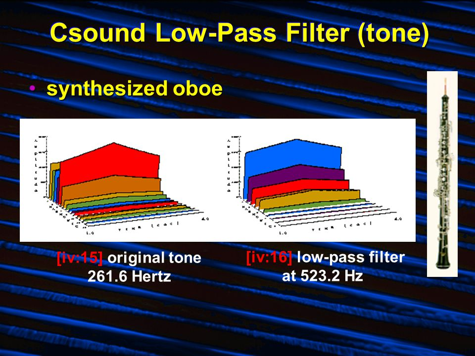 Csound Low-Pass Filter (tone) synthesized oboe with low-pass filtersynthesized oboe with low-pass filter ;p2p3p4p5p6p7p8 ;startdurampfreqattkdecfiltfr i1013.010000261.6.045.15523.2 ;ifiltfr=cps of response afilt toneasig, ifiltfr;curve s half amp point afilt2 toneafilt, ifiltfr;2nd filter = ;steeper rolloff abal balance afilt2, asig;balance amplitude