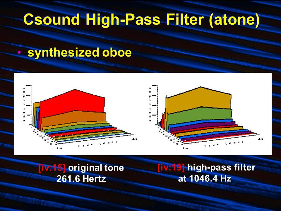 Csound High-Pass Filter (atone) synthesized oboe with high-pass filtersynthesized oboe with high-pass filter ;p2p3p4p5p6p7p8 ;startdurampfreqattkdecfiltfr i1013.010000261.6.045.151046.4 ;ifiltfr=cps of response afilt atone asig, ifiltfr;curve s half amp point afilt2 atone afilt, ifiltfr;2nd filter = ;steeper rolloff abal balance afilt2, asig;balance amplitude