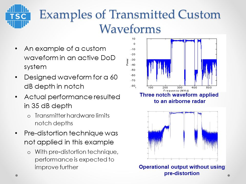 Examples of Transmitted Custom Waveforms An example of a custom waveform in an active DoD system Designed waveform for a 60 dB depth in notch Actual performance resulted in 35 dB depth o Transmitter hardware limits notch depths Pre-distortion technique was not applied in this example o With pre-distortion technique, performance is expected to improve further Three notch waveform applied to an airborne radar Operational output without using pre-distortion