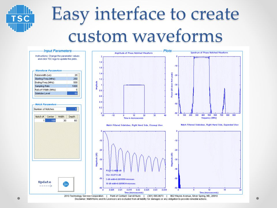 Easy interface to create custom waveforms
