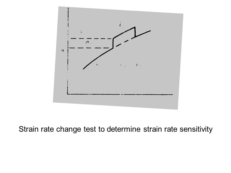 Strain rate change test to determine strain rate sensitivity