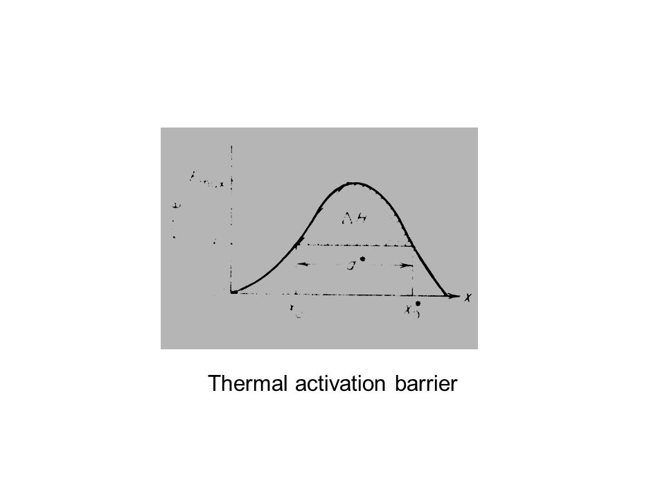 Thermal activation barrier
