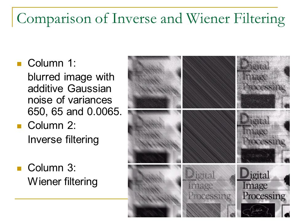 21 Comparison of Inverse and Wiener Filtering Column 1: blurred image with additive Gaussian noise of variances 650, 65 and 0.0065.