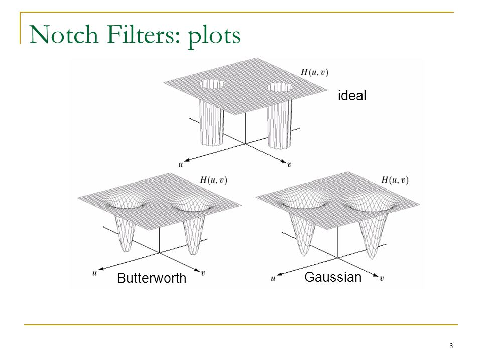 19 Inverse Filtering: Weaknesses Inverse filtering is not robust enough.