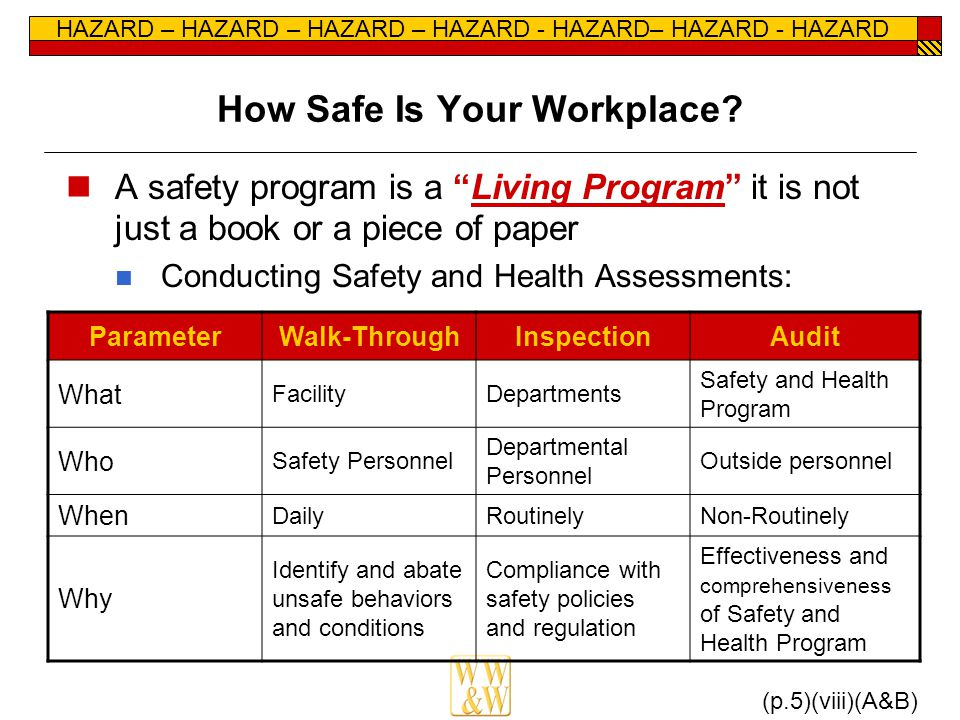 HAZARD – HAZARD – HAZARD – HAZARD - HAZARD– HAZARD - HAZARD How Safe Is Your Workplace.