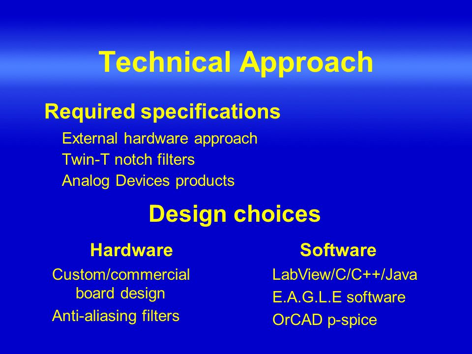 Technical Approach Required specifications External hardware approach Twin-T notch filters Analog Devices products Design choices Hardware Custom/commercial board design Anti-aliasing filters Software LabView/C/C++/Java E.A.G.L.E software OrCAD p-spice