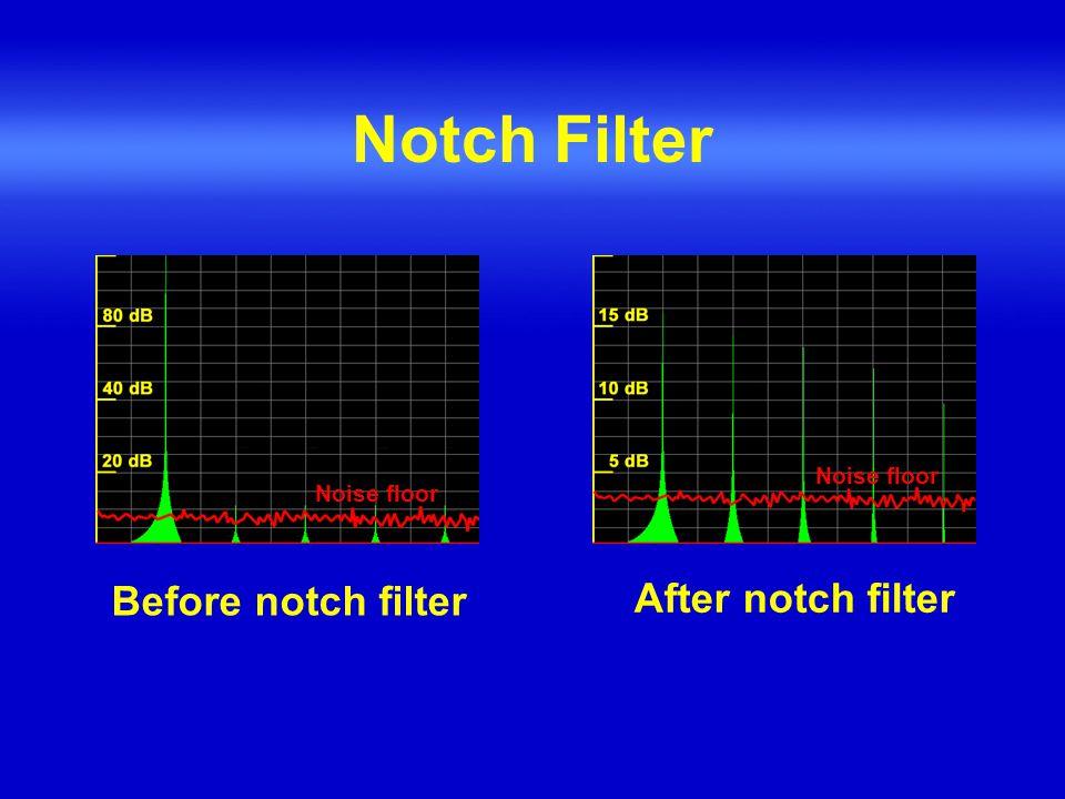 Notch Filter Before notch filter After notch filter Noise floor