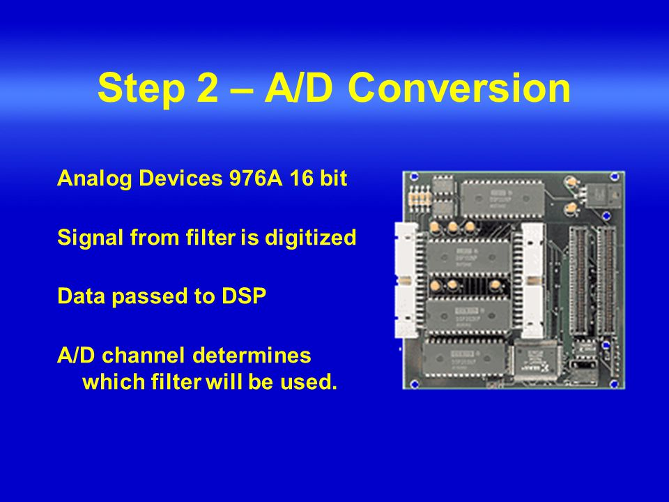 Step 2 – A/D Conversion Analog Devices 976A 16 bit Signal from filter is digitized Data passed to DSP A/D channel determines which filter will be used.