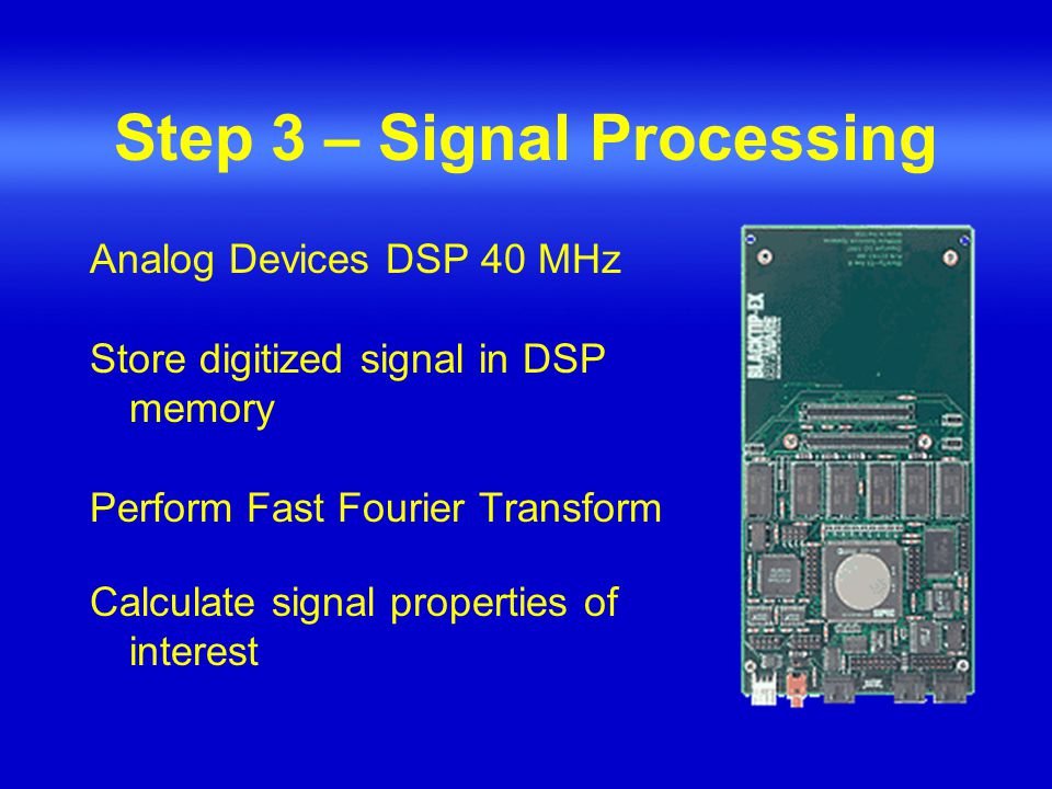 Step 3 – Signal Processing Analog Devices DSP 40 MHz Store digitized signal in DSP memory Perform Fast Fourier Transform Calculate signal properties of interest
