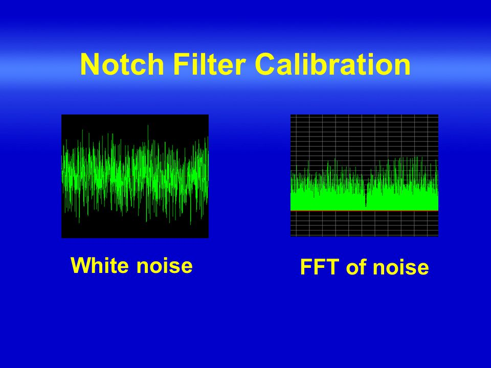 Notch Filter Calibration White noise FFT of noise