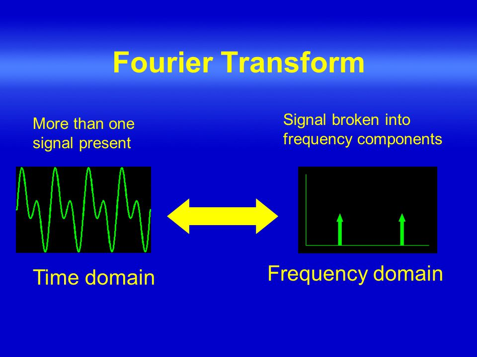 Fourier Transform More than one signal present Signal broken into frequency components Time domain Frequency domain