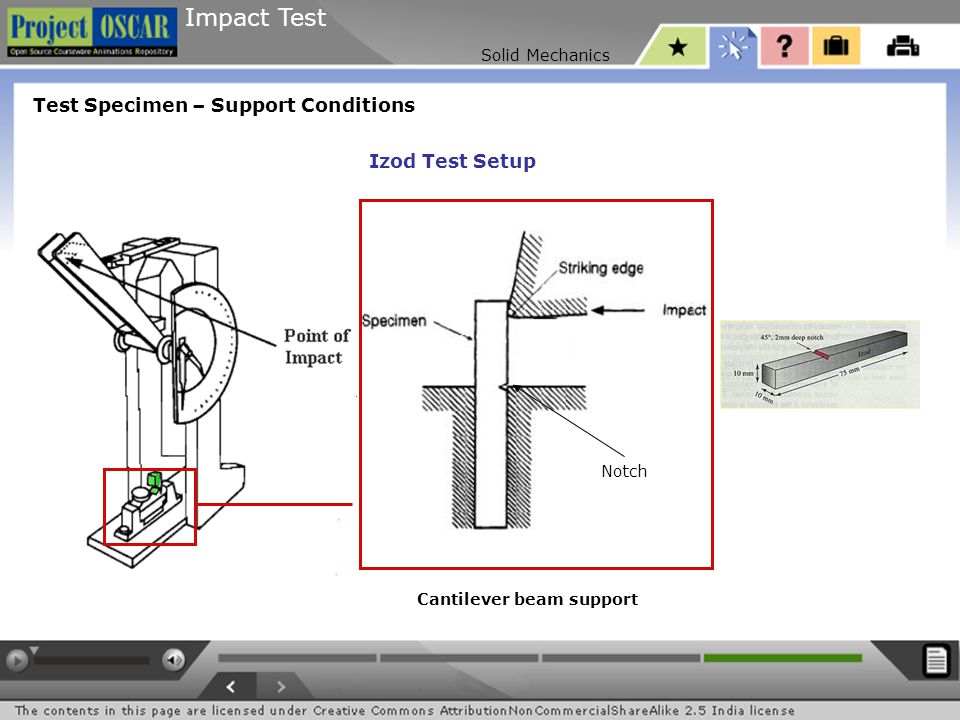 Impact Test Solid Mechanics Notch Izod Test Setup Cantilever beam support Test Specimen – Support Conditions
