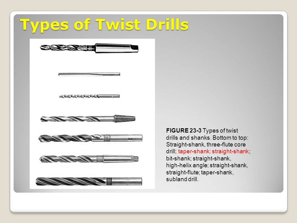 Types of Twist Drills FIGURE 23-3 Types of twist drills and shanks. Bottom to top: Straight-shank, three-flute core drill; taper-shank; straight-shank