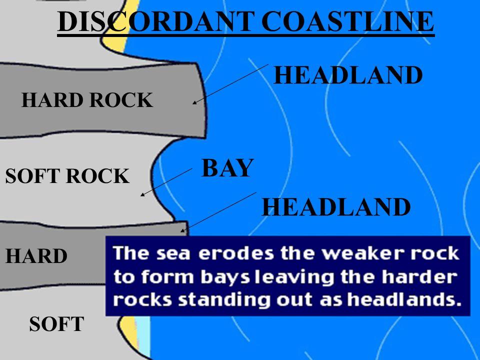 HARD ROCK HARD SOFT ROCK SOFT HEADLAND BAY DISCORDANT COASTLINE