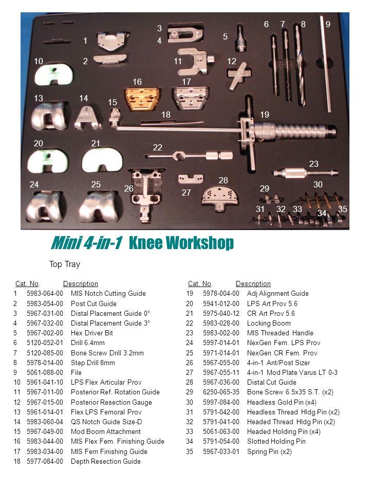 Mini 4-in-1 Knee Workshop Cat.No.
