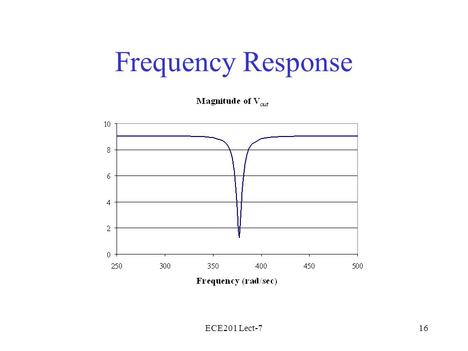 ECE201 Lect-716 Frequency Response