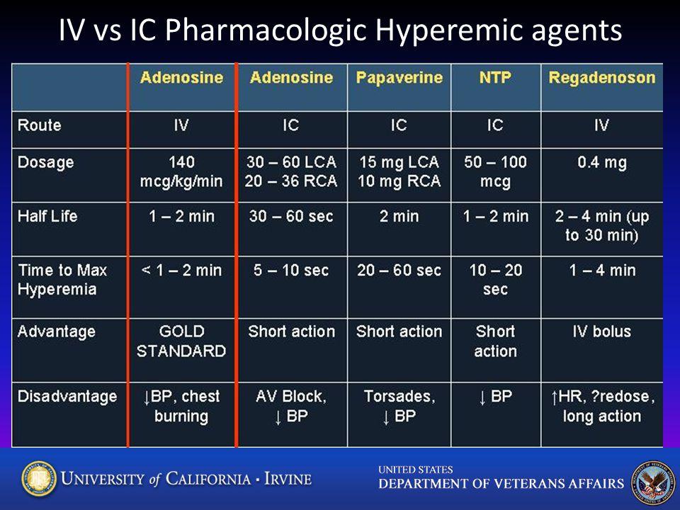 IV vs IC Pharmacologic Hyperemic agents
