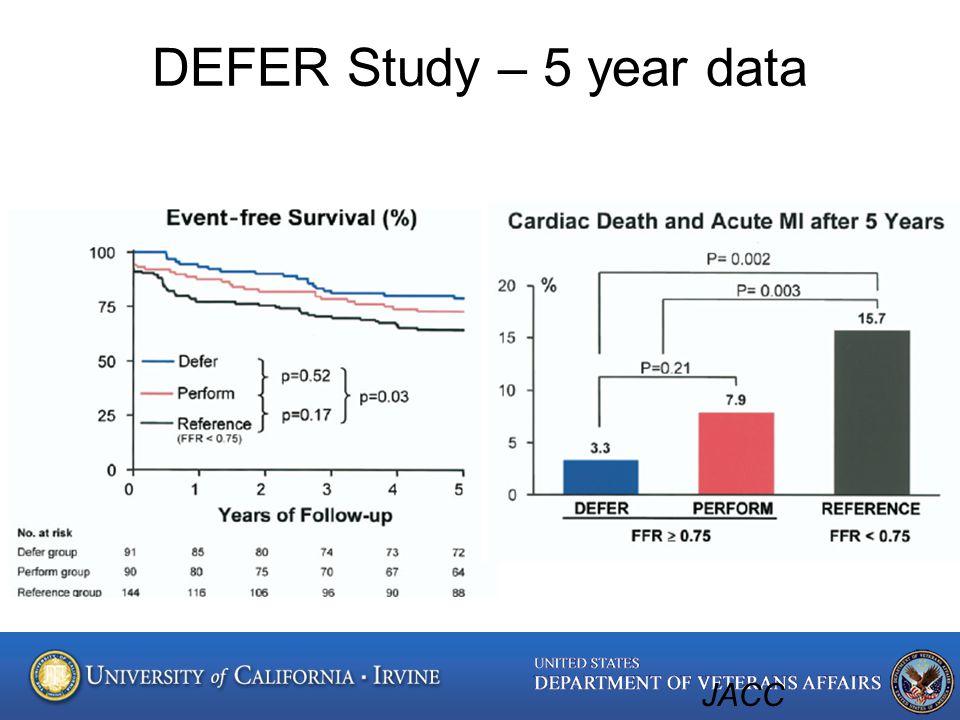 DEFER Study – 5 year data JACC 2007;49:2105