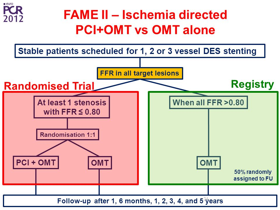 FAME II – Ischemia directed PCI+OMT vs OMT alone Stable patients scheduled for 1, 2 or 3 vessel DES stenting FFR in all target lesions When all FFR >0