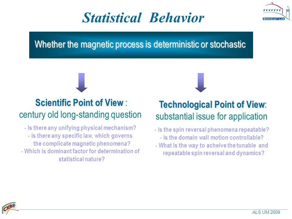 ALS UM 2009 Statistical Behavior Whether the magnetic process is deterministic or stochastic Scientific Point of View Scientific Point of View : centu