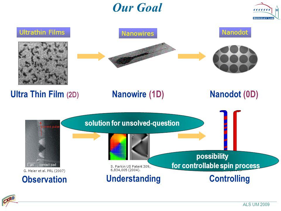 ALS UM 2009 Our Goal Observation S. Parkin US Patent 309, 6,834,005 (2004).
