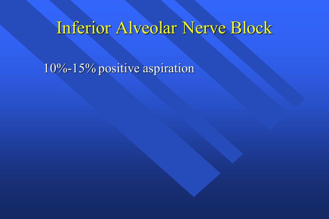 Inferior Alveolar Nerve Block 10%-15% positive aspiration