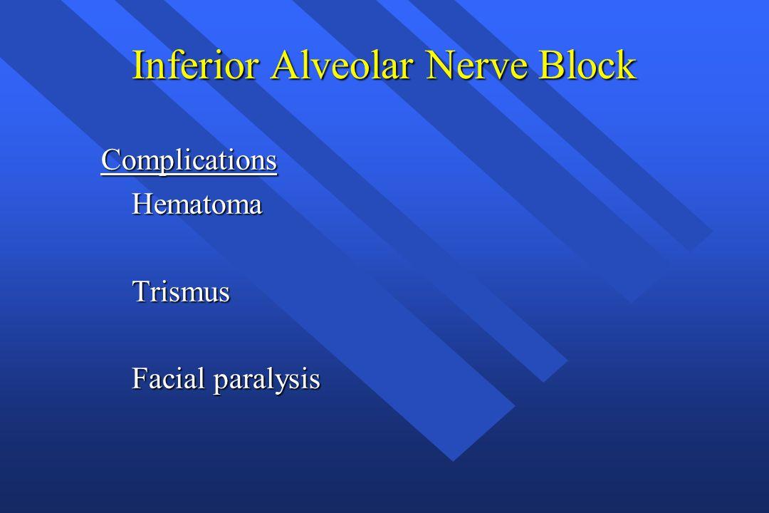 Inferior Alveolar Nerve Block Complications Hematoma Hematoma Trismus Trismus Facial paralysis Facial paralysis