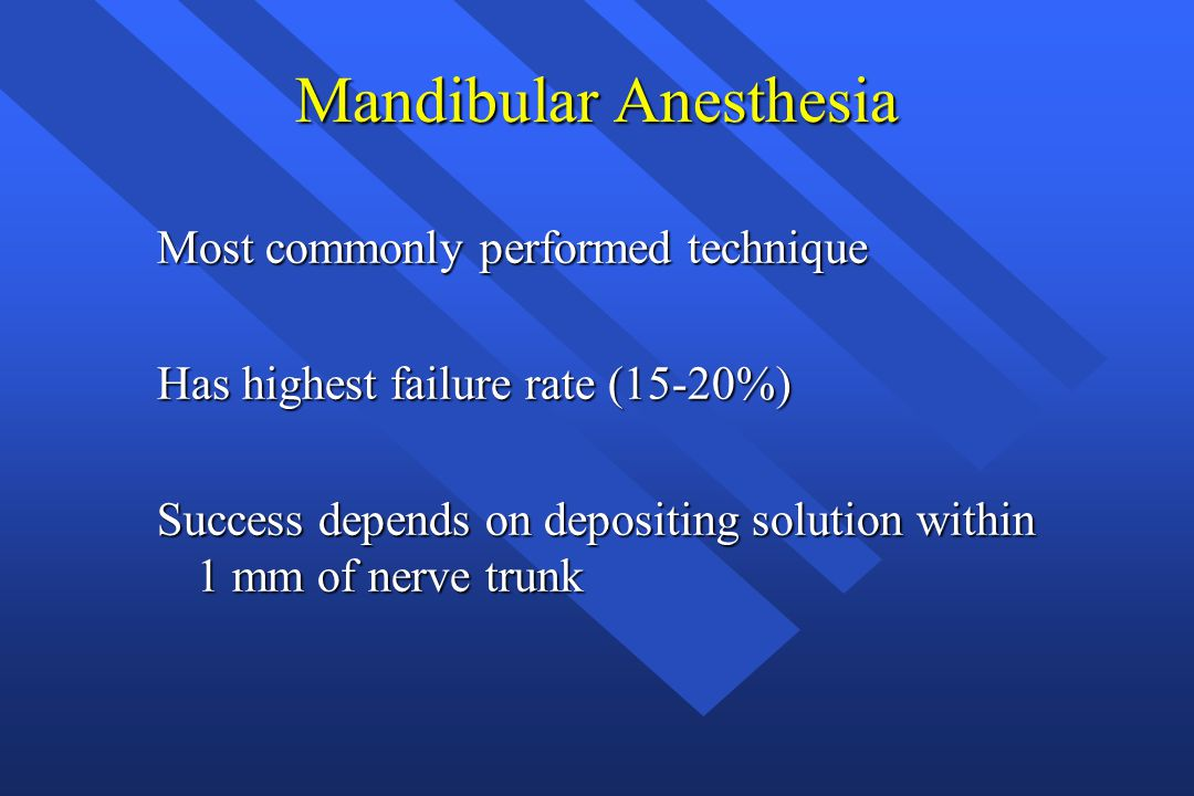 Mandibular Anesthesia Most commonly performed technique Has highest failure rate (15-20%) Success depends on depositing solution within 1 mm of nerve trunk
