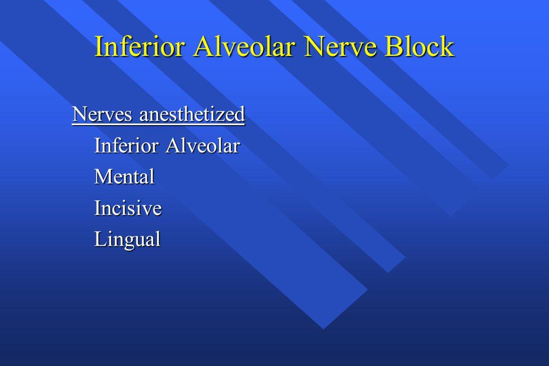 Inferior Alveolar Nerve Block Nerves anesthetized Inferior Alveolar Inferior Alveolar Mental Mental Incisive Incisive Lingual Lingual