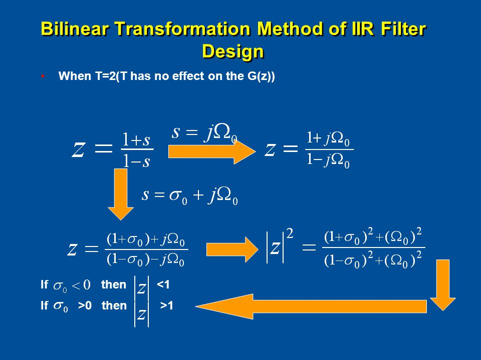 Bilinear Transformation Method of IIR Filter Design When T=2(T has no effect on the G(z)) If then <1 If >0 then >1