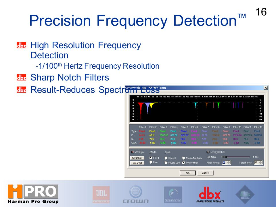 High Resolution Frequency Detection -1/100 th Hertz Frequency Resolution Sharp Notch Filters Result-Reduces Spectrum Loss Precision Frequency Detection ™ 16