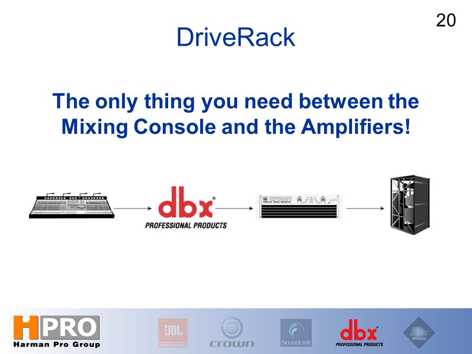 The only thing you need between the Mixing Console and the Amplifiers! 20 DriveRack