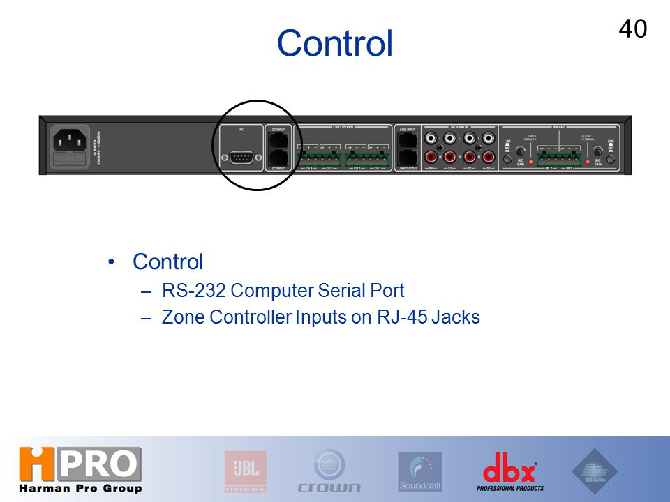 Control –RS-232 Computer Serial Port –Zone Controller Inputs on RJ-45 Jacks 40