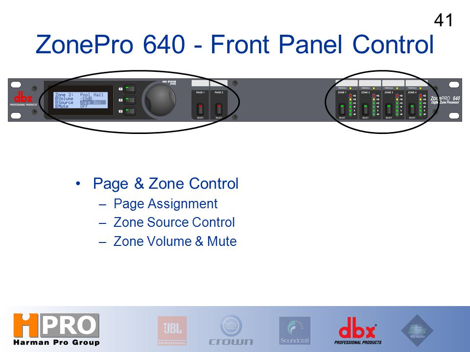 ZonePro 640 - Front Panel Control Page & Zone Control –Page Assignment –Zone Source Control –Zone Volume & Mute 41