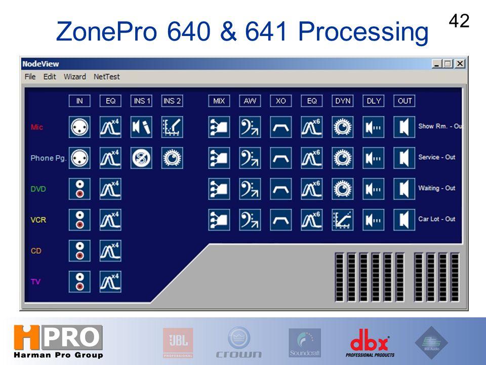 ZonePro 640 & 641 Processing 42