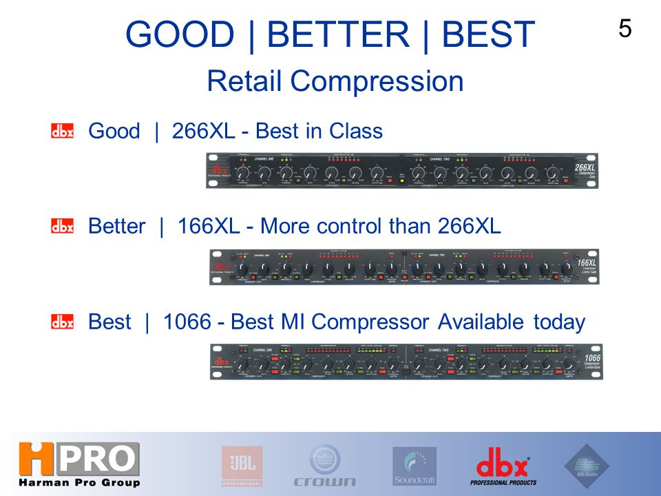 GOOD | BETTER | BEST Retail Compression Good | 266XL - Best in Class Better | 166XL - More control than 266XL Best | 1066 - Best MI Compressor Available today 5