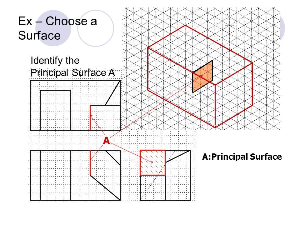 Ex – Choose a Surface A:Principal Surface Identify the Principal Surface A A