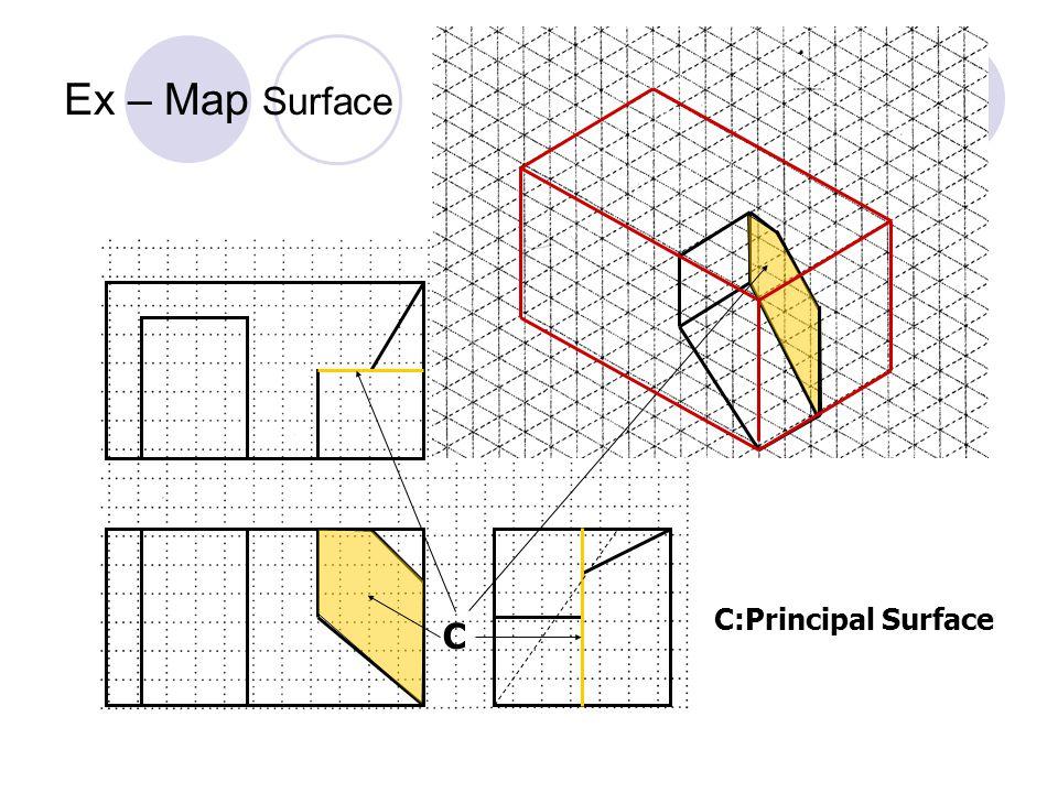 C:Principal Surface C Ex – Map Surface