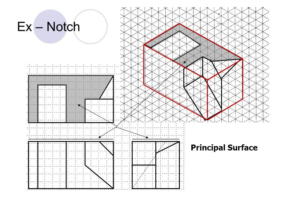 Ex – Notch Principal Surface