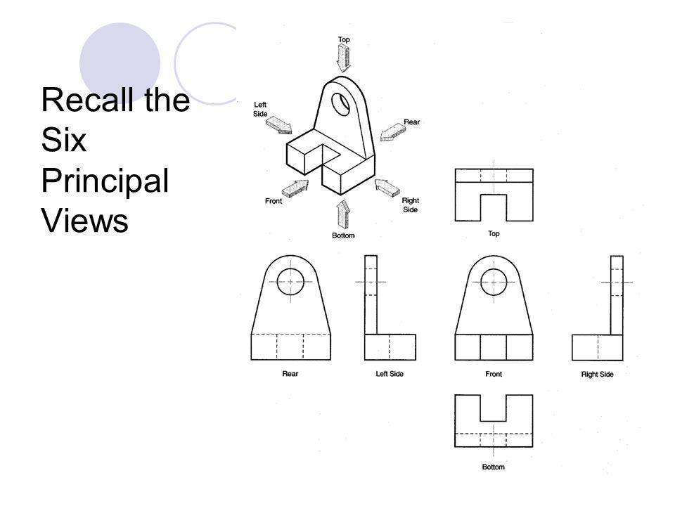 Recall the Six Principal Views