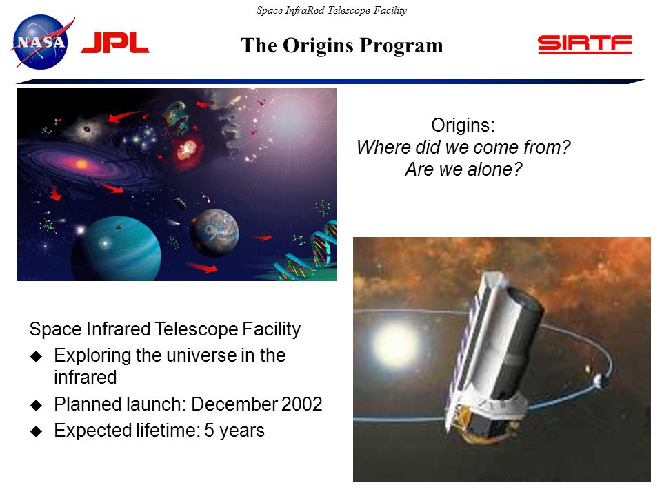 Space InfraRed Telescope Facility The Origins Program Origins: Where did we come from.